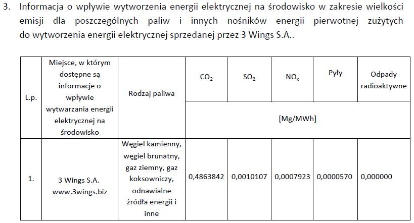 struktura paliw 2014 (2)